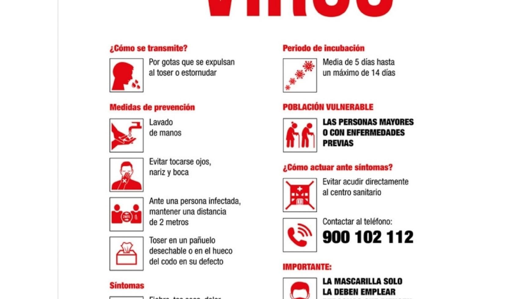 PRECAUCIONES CORONA VIRUS